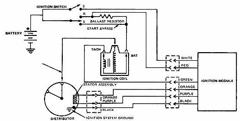 durasparkwiring tech ford electronic ignition wiring diagram at virtualis.co